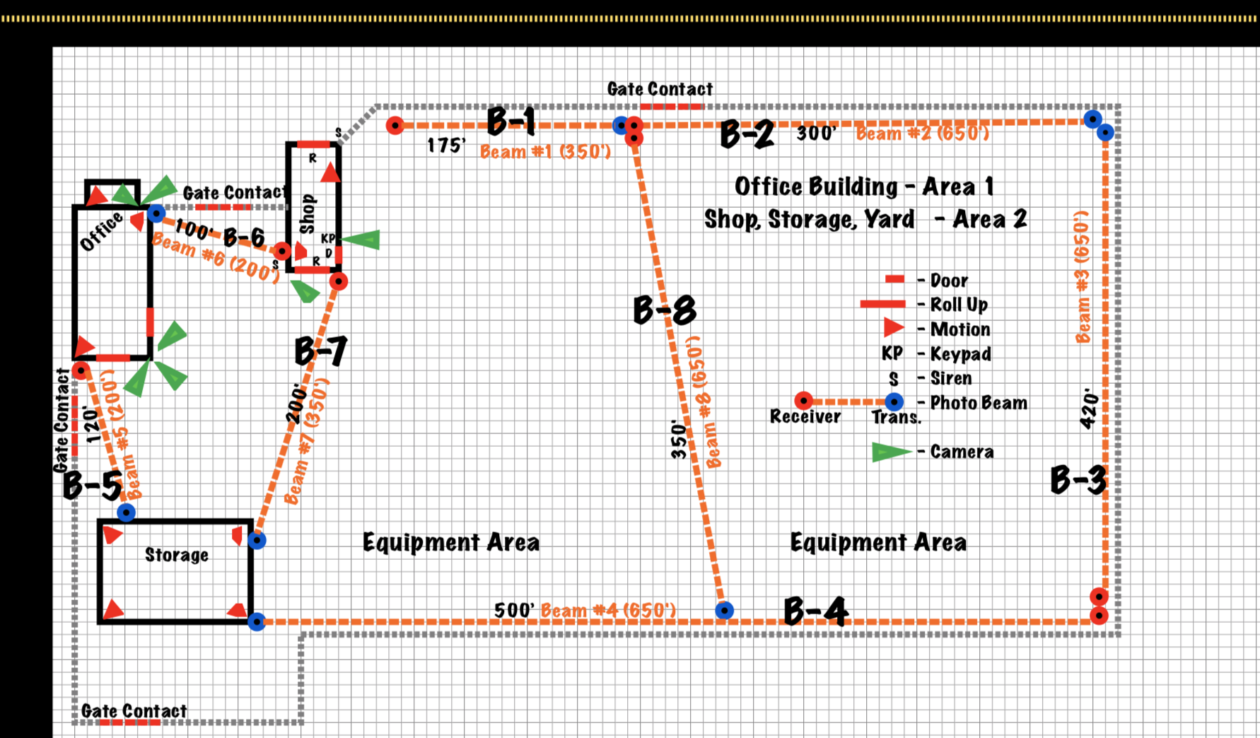 Mockup of security map/